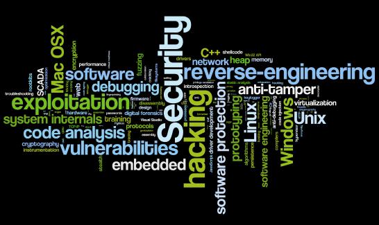 Digital Operatives Wordle